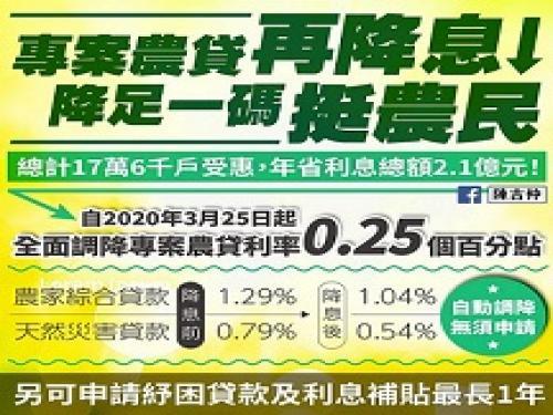 專案農貸利率全面調降0.25個百分點